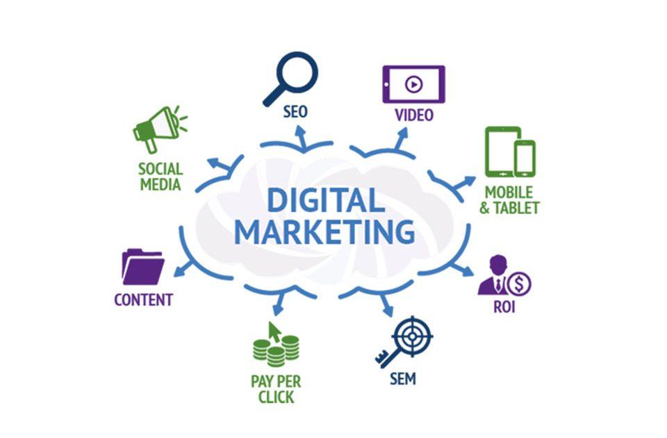 Digital Marketing in Nairobi Kenya | CodeTribe Kenya
