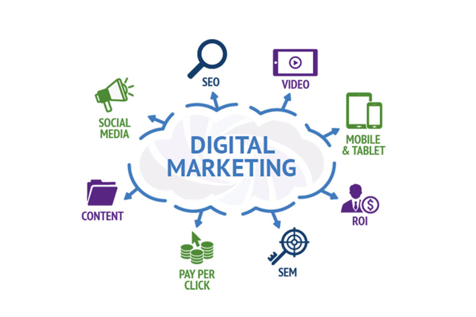 Digital Marketing in Nairobi Kenya | CodeTribe Kenya