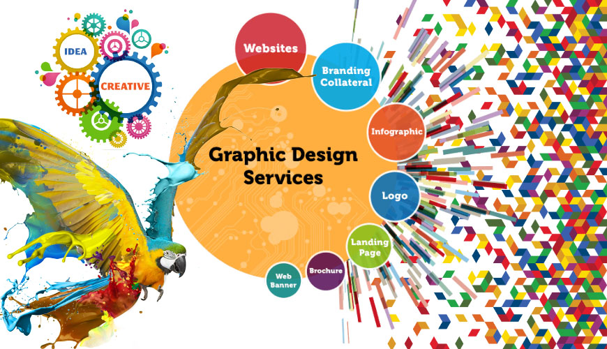 Graphic Design Services in Kenya | Best Graphic Designer in Kenya | CodeTribe Kenya